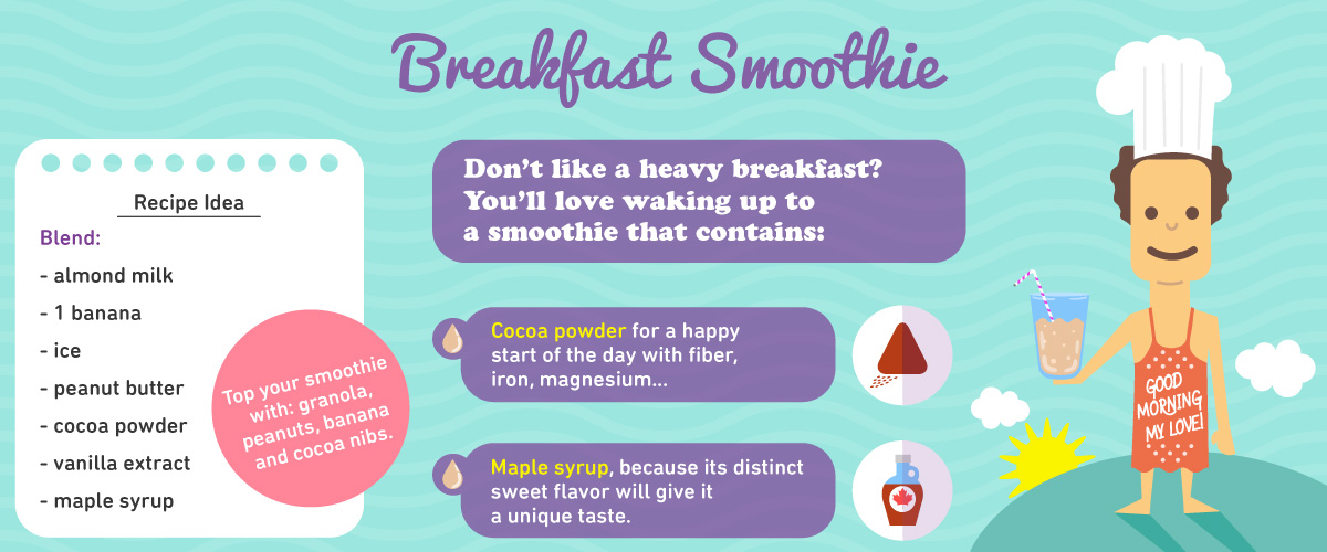 10 Smoothies for Different Occasions